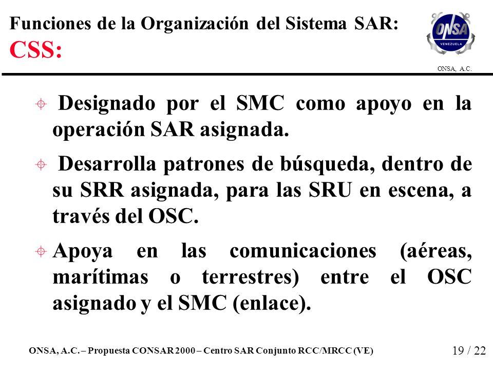 Funciones de la Organización del Sistema SAR: CSS: