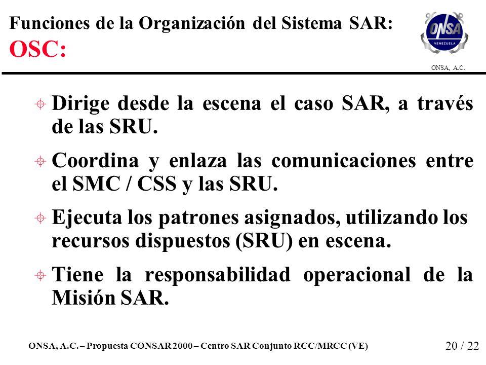 Funciones de la Organización del Sistema SAR: OSC: