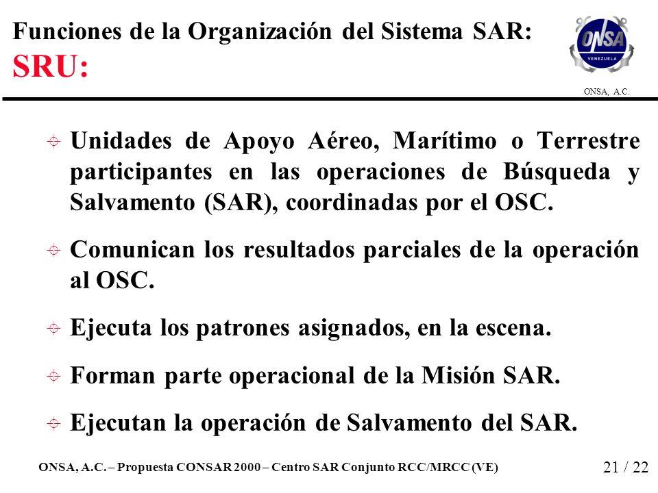 Funciones de la Organización del Sistema SAR: SRU: