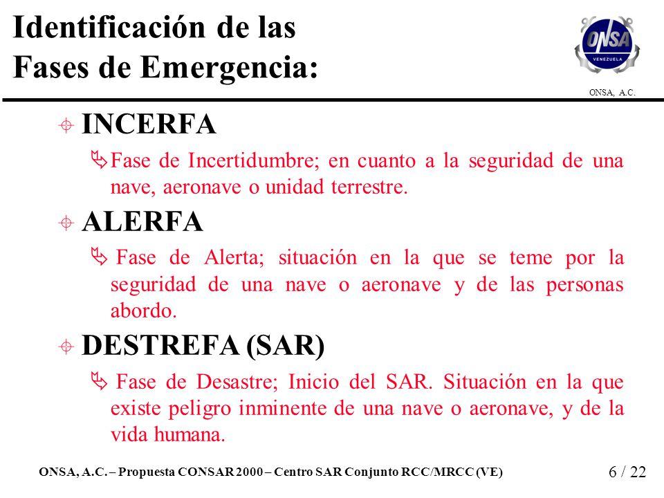 Identificación de las Fases de Emergencia: