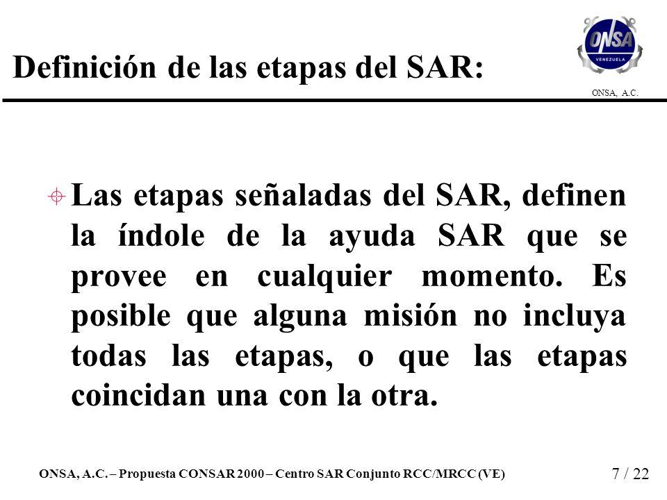 Definición de las etapas del SAR:
