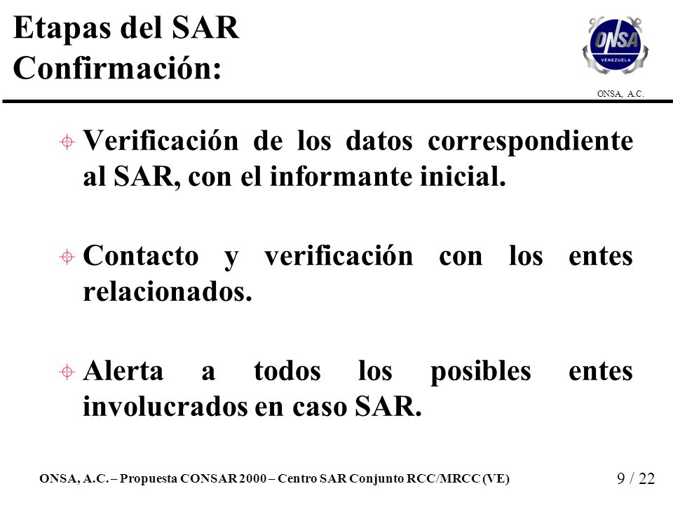 Etapas del SAR Confirmación: