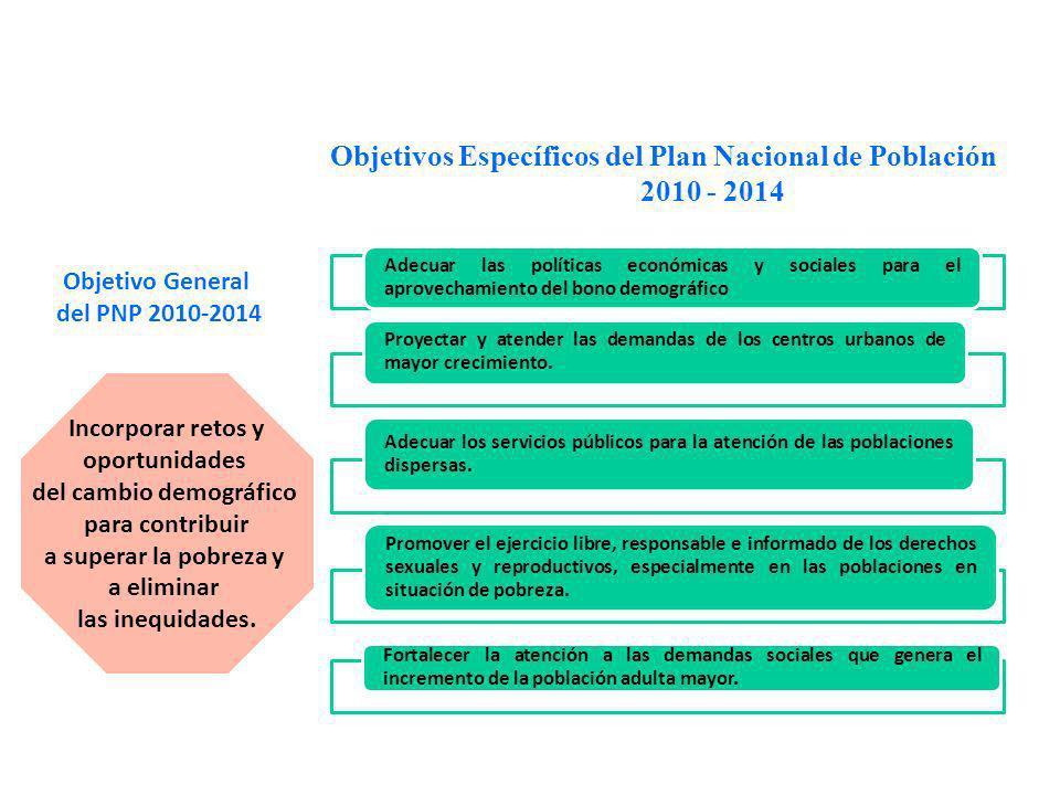 Objetivos Específicos del Plan Nacional de Población 2010 - 2014