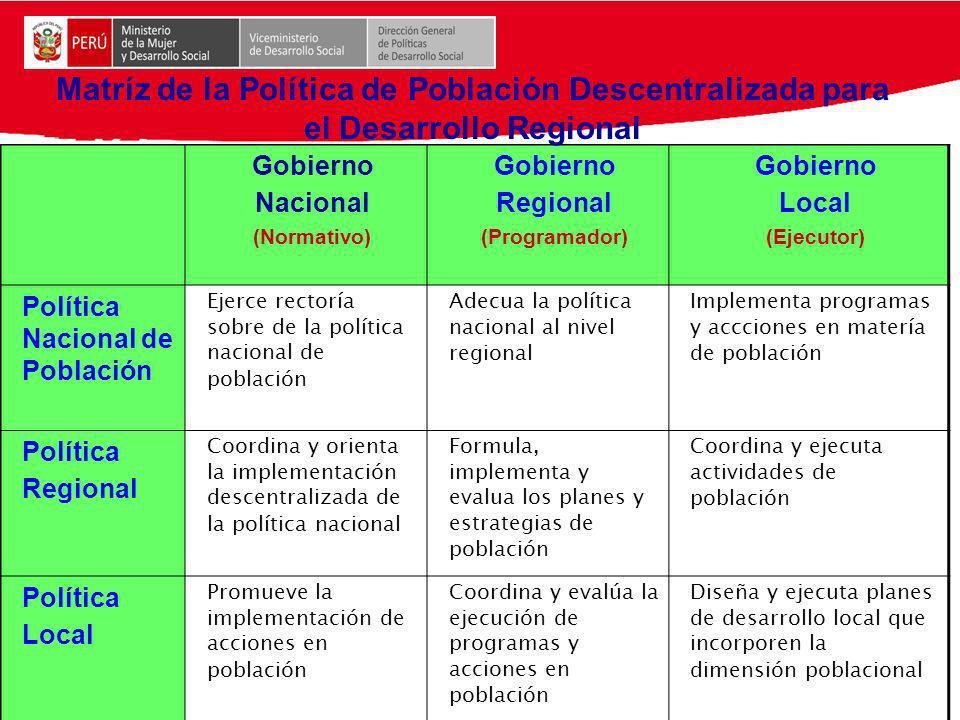 Matriz de la Política de Población Descentralizada para el Desarrollo Regional