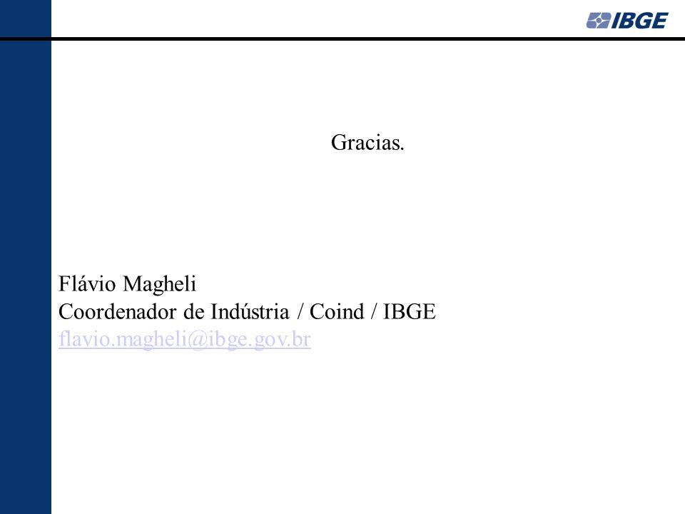 Gracias. Flávio Magheli Coordenador de Indústria / Coind / IBGE flavio.magheli@ibge.gov.br