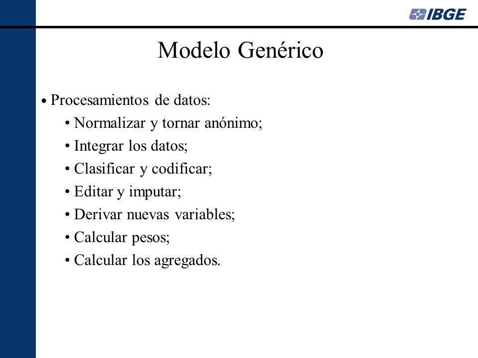 Modelo Genérico Normalizar y tornar anónimo; Integrar los datos;