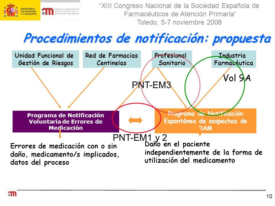 Procedimientos de notificación: propuesta