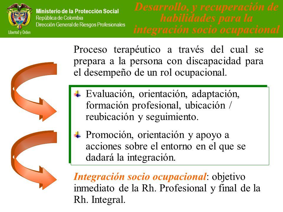 Desarrollo, y recuperación de habilidades para la integración socio ocupacional