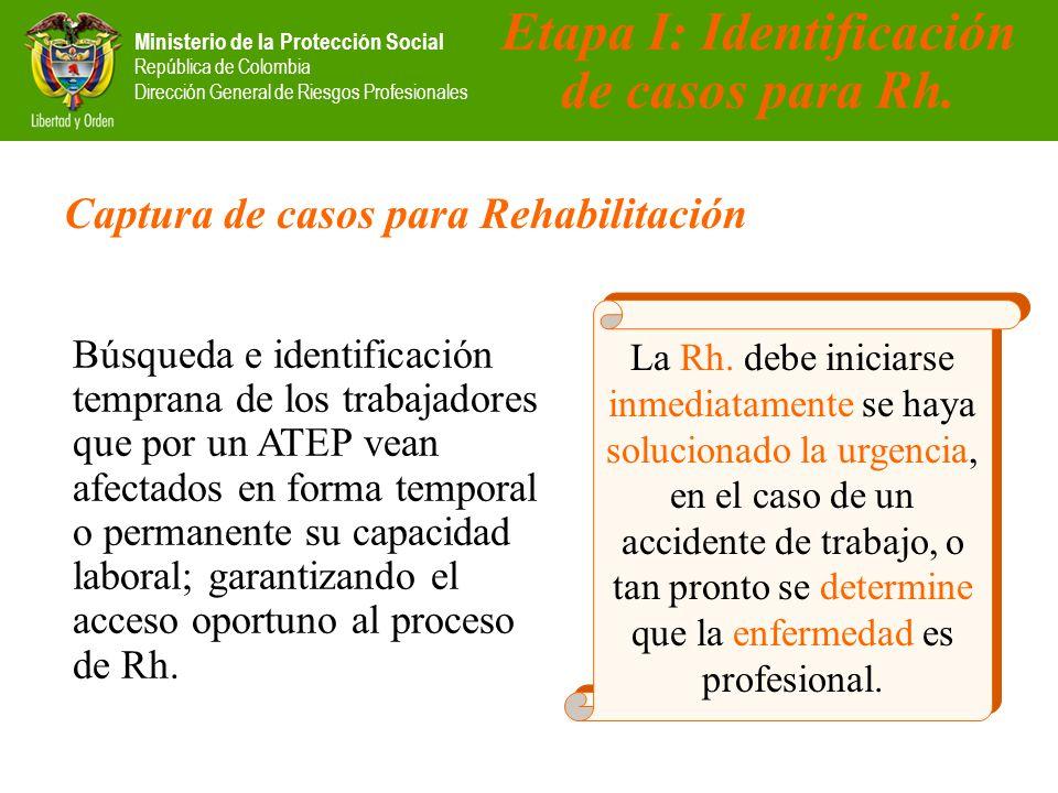 Etapa I: Identificación de casos para Rh.