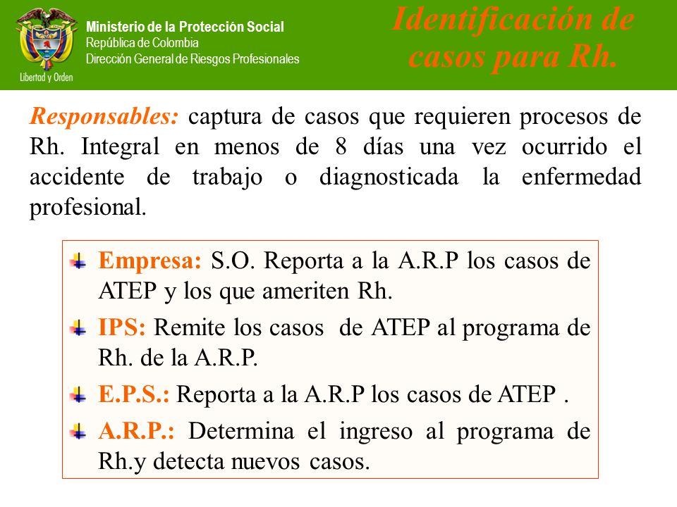 Identificación de casos para Rh.