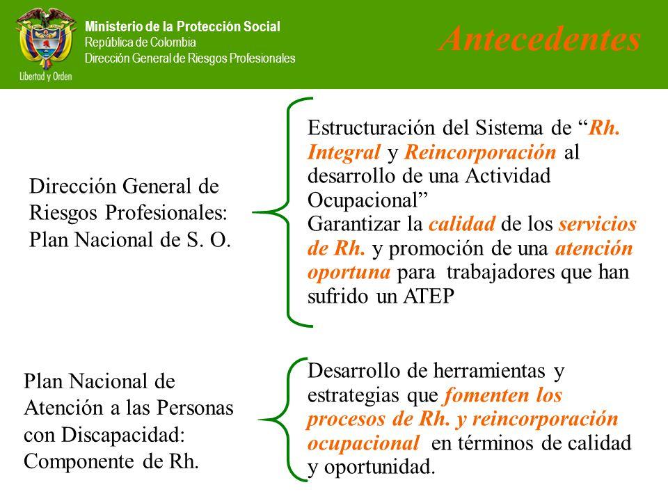 Antecedentes Estructuración del Sistema de Rh. Integral y Reincorporación al desarrollo de una Actividad Ocupacional