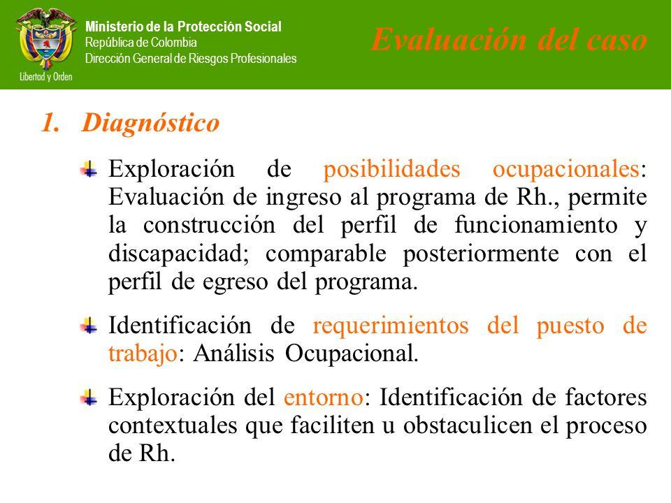 Evaluación del caso 1. Diagnóstico