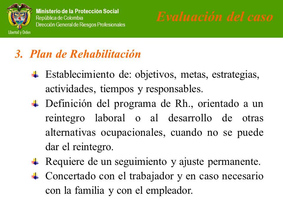 Evaluación del caso 3. Plan de Rehabilitación