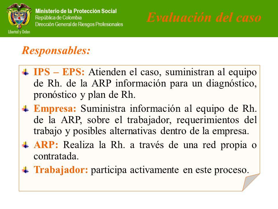 Evaluación del caso Responsables: