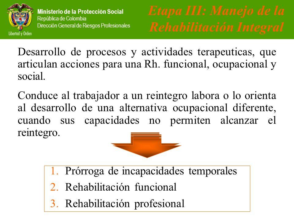 Etapa III: Manejo de la Rehabilitación Integral