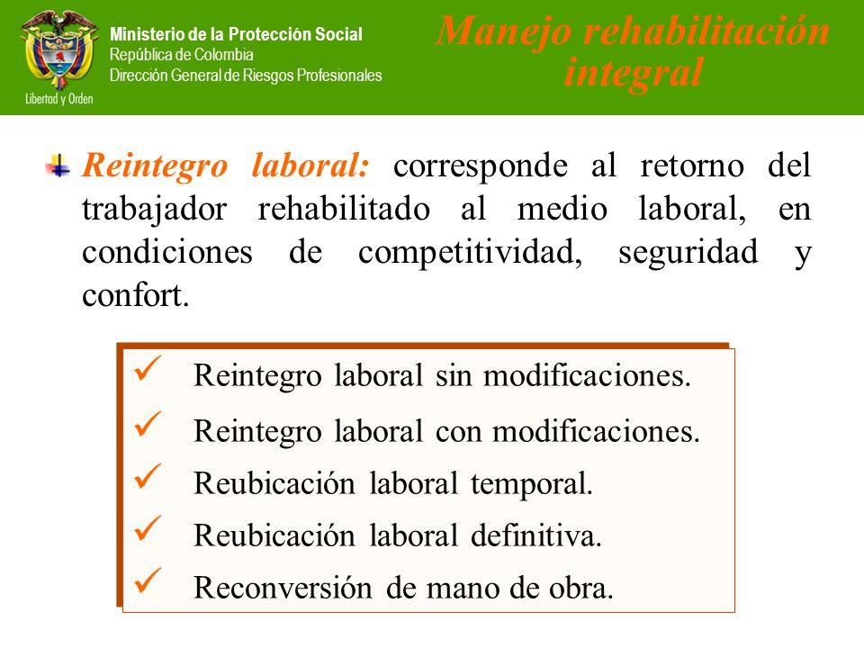 Manejo rehabilitación integral