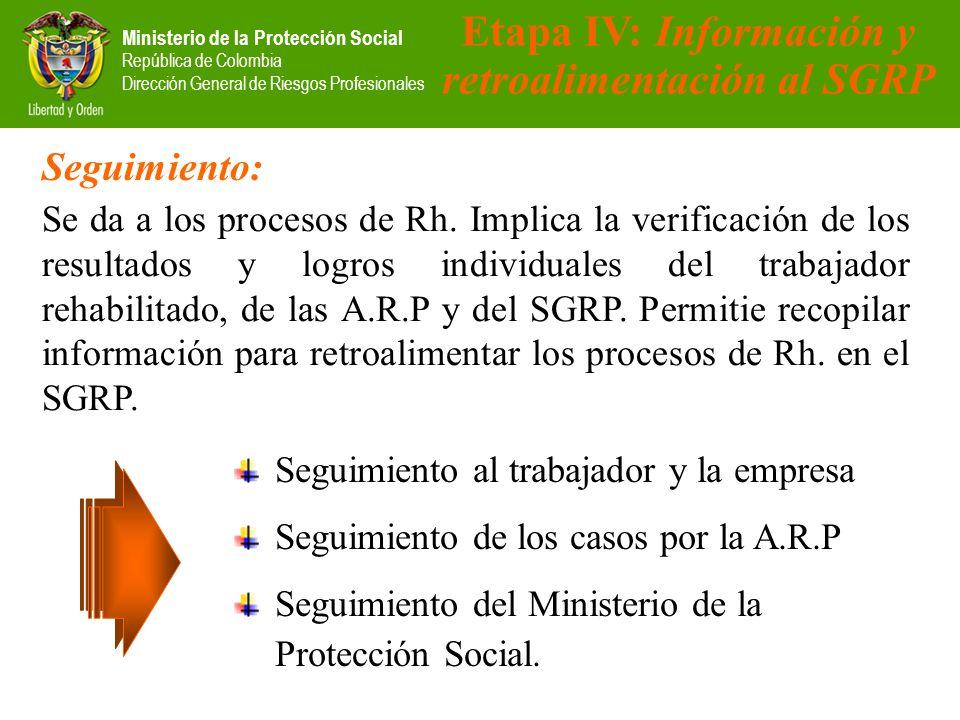 Etapa IV: Información y retroalimentación al SGRP