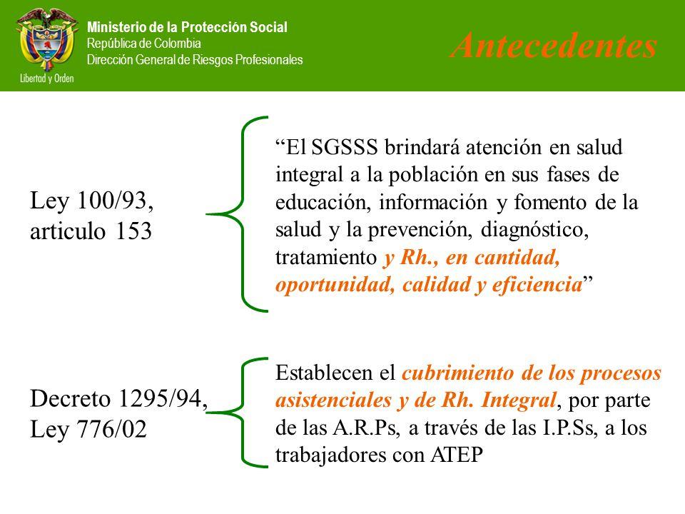 Antecedentes Ley 100/93, articulo 153 Decreto 1295/94, Ley 776/02