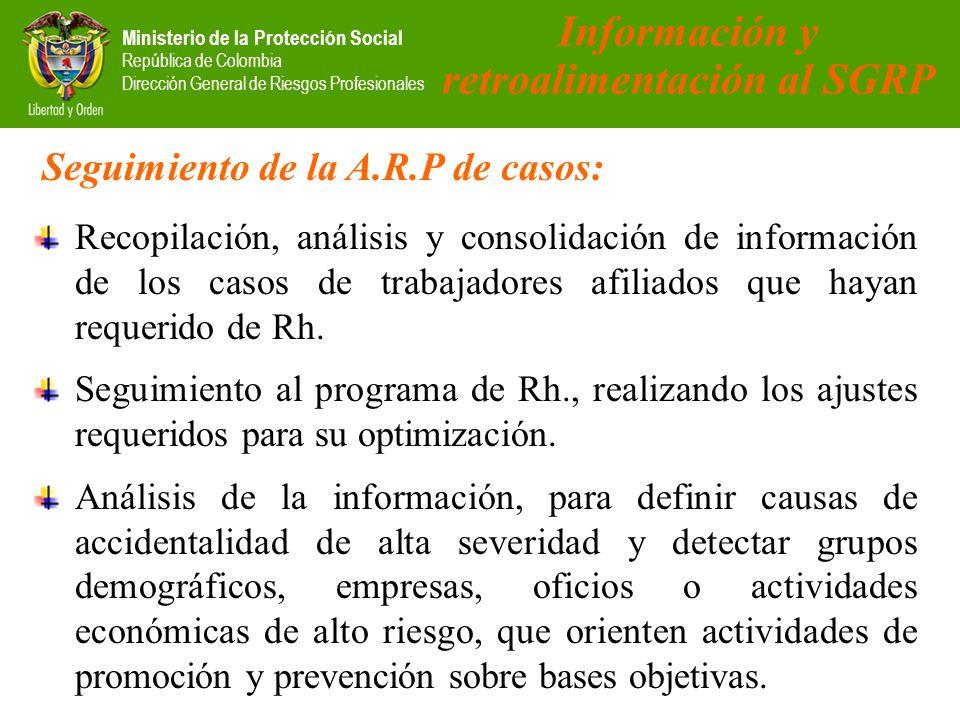 Información y retroalimentación al SGRP
