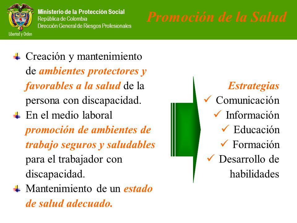Promoción de la Salud Creación y mantenimiento de ambientes protectores y favorables a la salud de la persona con discapacidad.