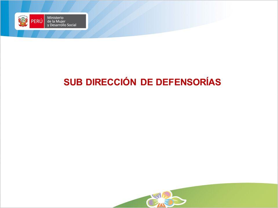 SUB DIRECCIÓN DE DEFENSORÍAS