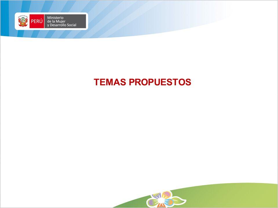 TEMAS PROPUESTOS 16