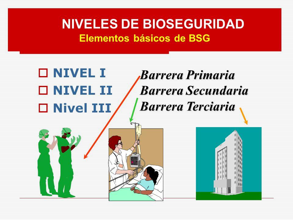 NIVELES DE BIOSEGURIDAD Elementos básicos de BSG