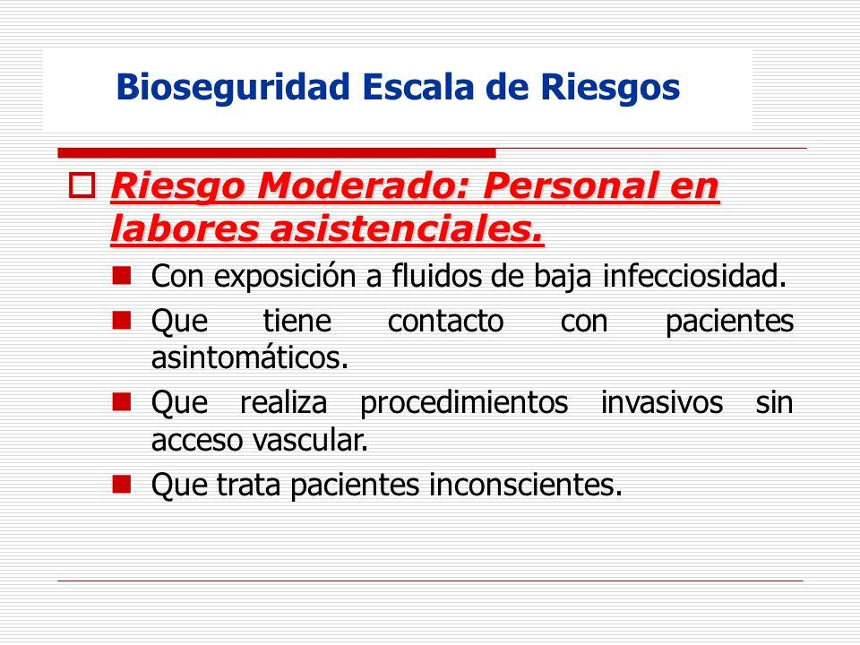 Bioseguridad Escala de Riesgos
