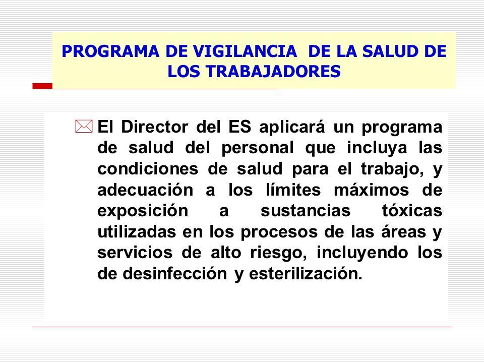 PROGRAMA DE VIGILANCIA DE LA SALUD DE LOS TRABAJADORES