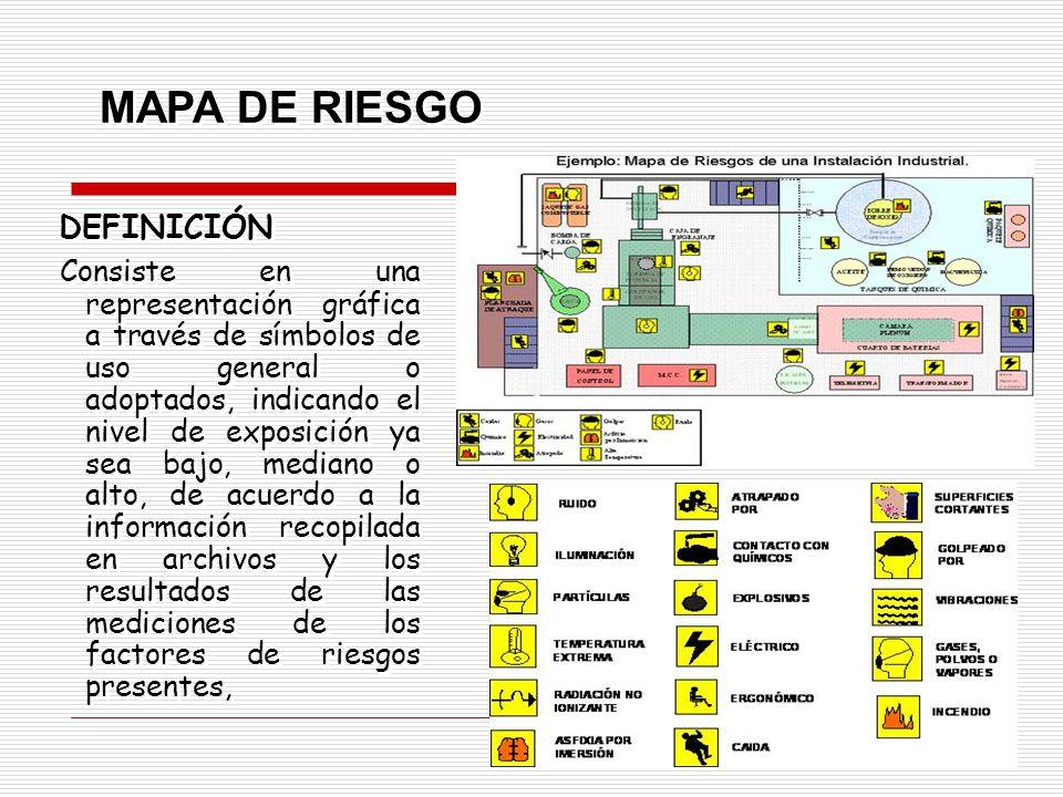MAPA DE RIESGO DEFINICIÓN