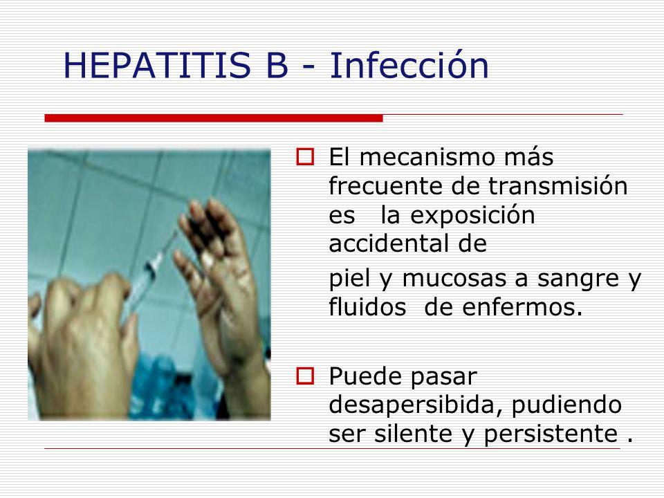 HEPATITIS B - Infección
