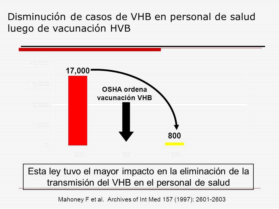 OSHA ordena vacunación VHB