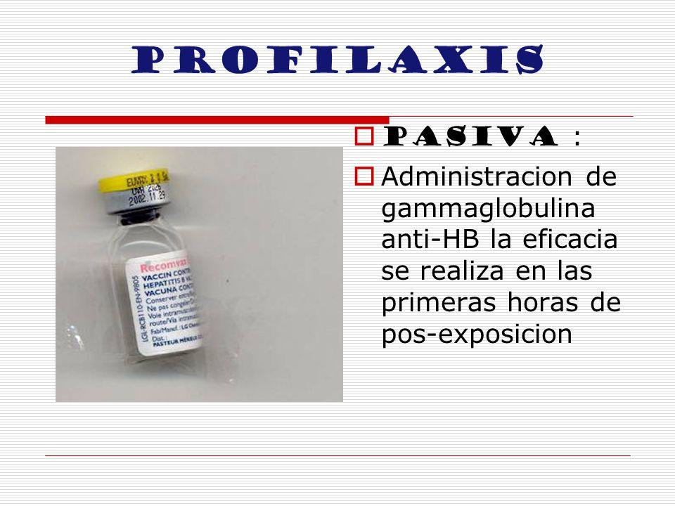 Profilaxis Pasiva : Administracion de gammaglobulina anti-HB la eficacia se realiza en las primeras horas de pos-exposicion.