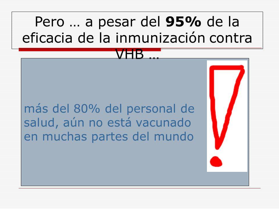 Pero … a pesar del 95% de la eficacia de la inmunización contra VHB …