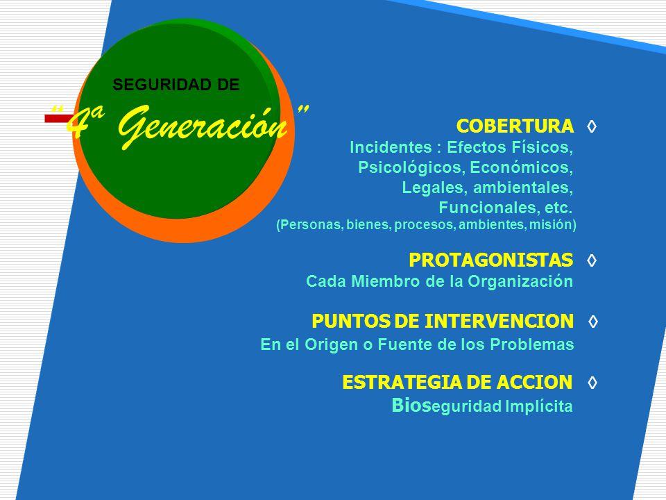 4ª Generación COBERTURA  PROTAGONISTAS  PUNTOS DE INTERVENCION 