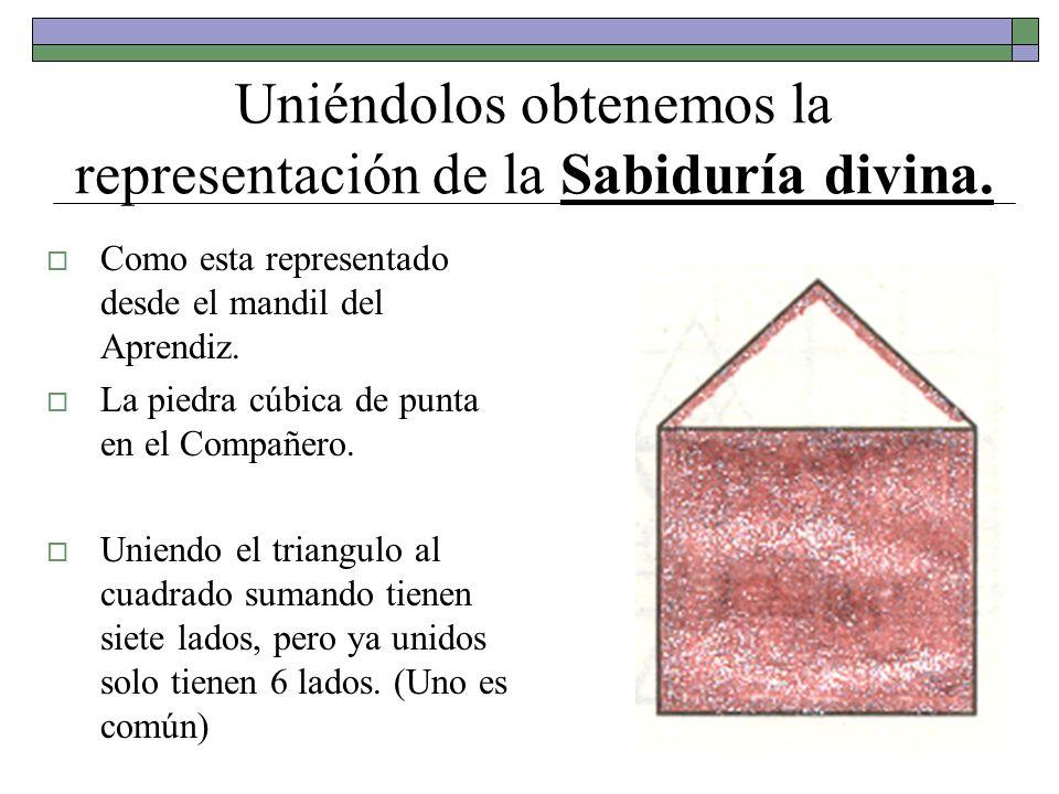 Uniéndolos obtenemos la representación de la Sabiduría divina.
