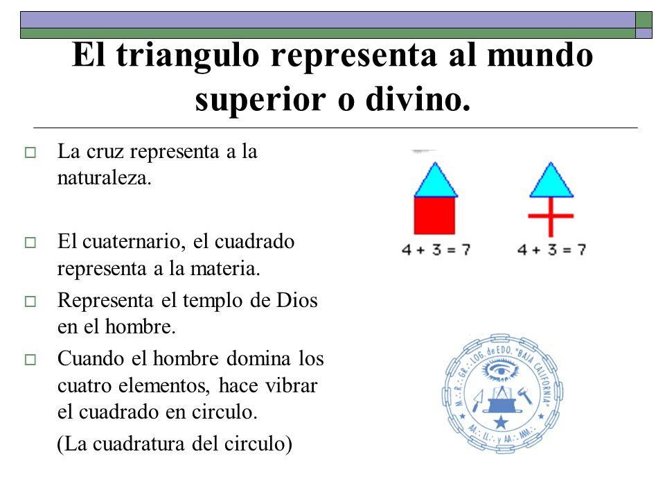 El triangulo representa al mundo superior o divino.