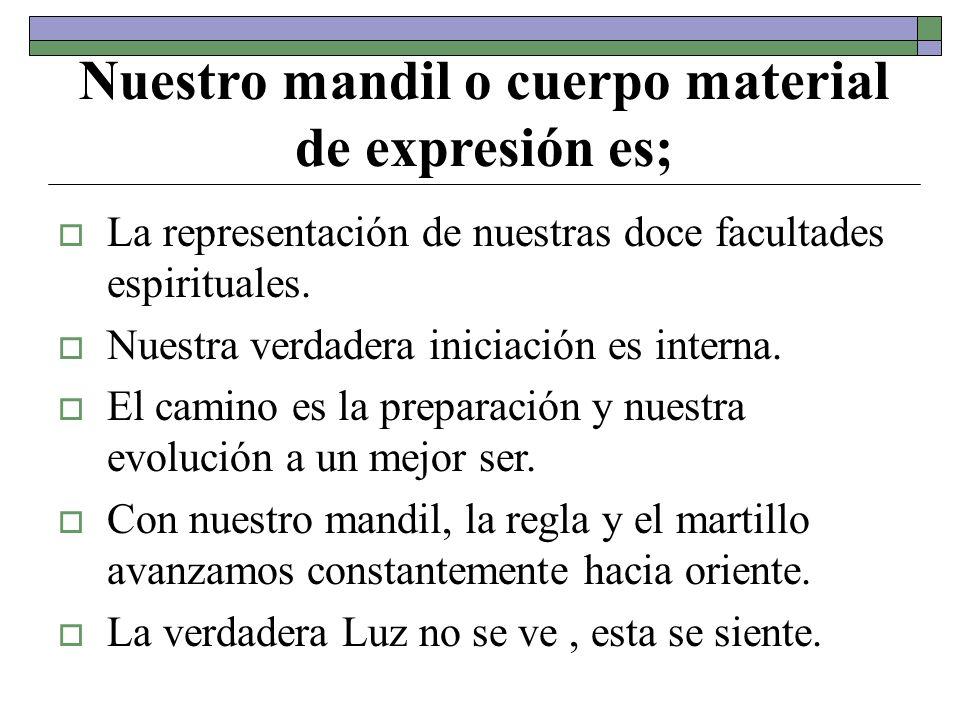 Nuestro mandil o cuerpo material de expresión es;
