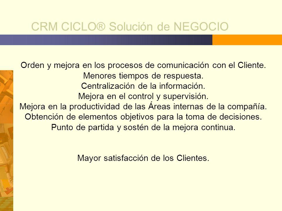 CRM CICLO® Solución de NEGOCIO