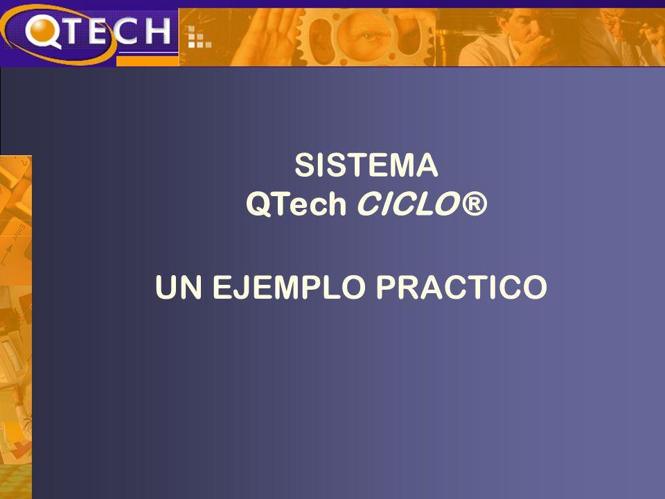 SISTEMA QTech CICLO ® UN EJEMPLO PRACTICO