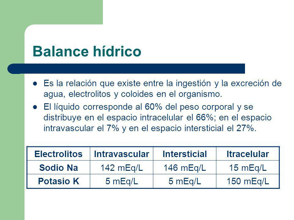 Balance hídrico Es la relación que existe entre la ingestión y la excreción de agua, electrolitos y coloides en el organismo.