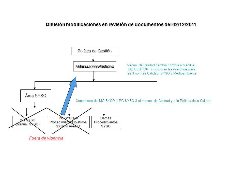 Difusión modificaciones en revisión de documentos del 02/12/2011