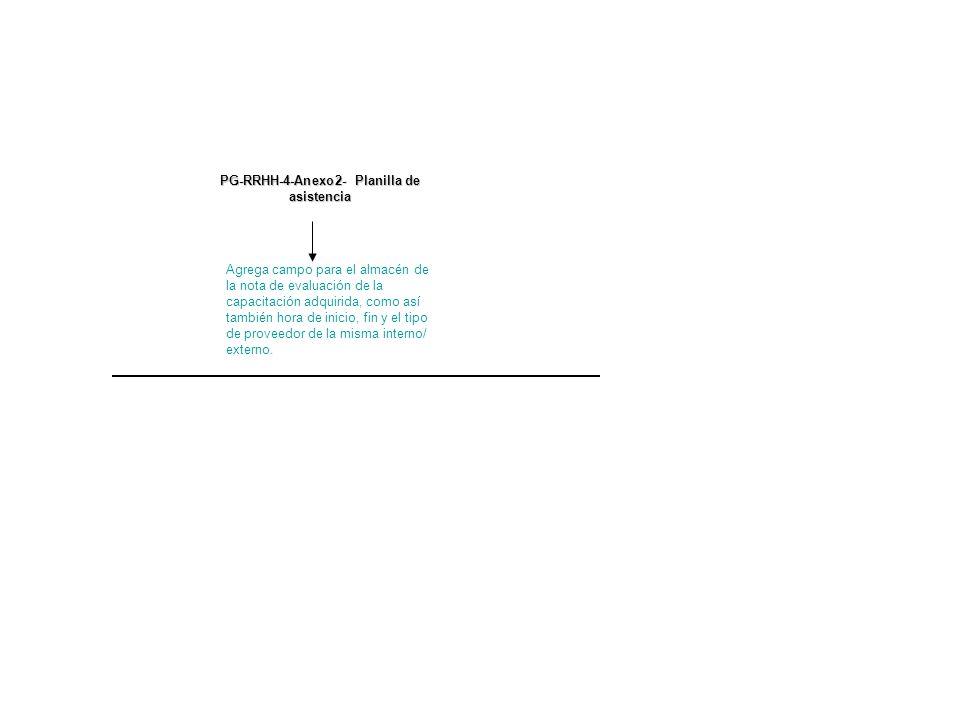 PG-RRHH-4-Anexo2- Planilla de asistencia