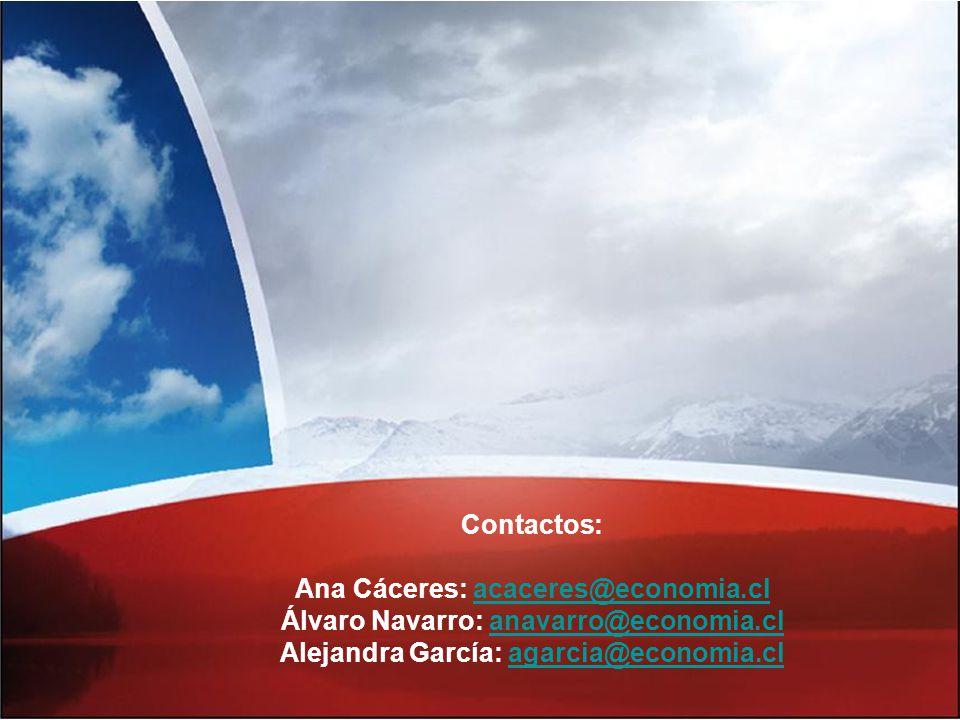 Ana Cáceres: acaceres@economia.cl Álvaro Navarro: anavarro@economia.cl