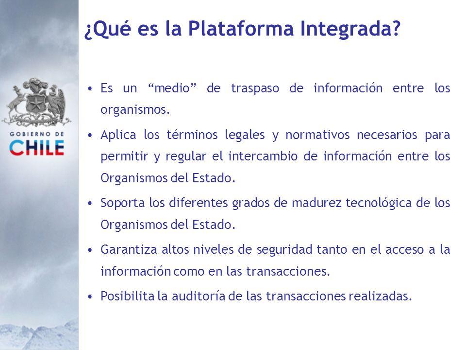 ¿Qué es la Plataforma Integrada