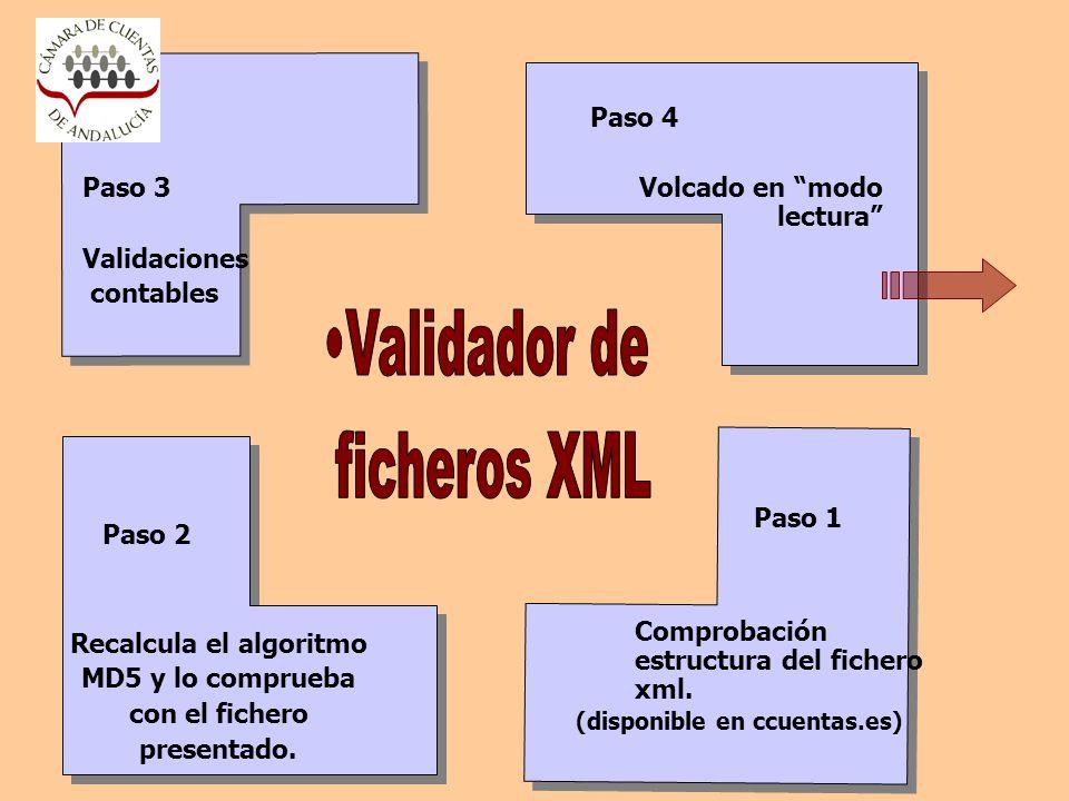 Validador de ficheros XML Paso 3 Validaciones contables Paso 4