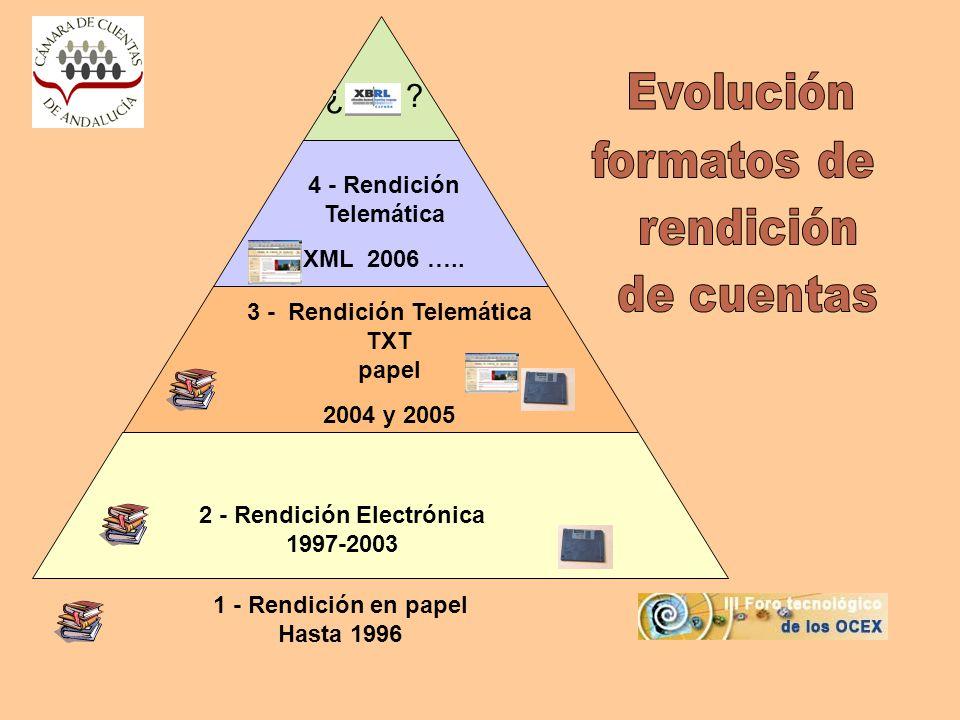 3 - Rendición Telemática 2 - Rendición Electrónica