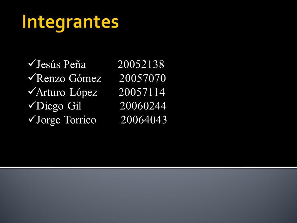 Integrantes Jesús Peña 20052138 Renzo Gómez 20057070