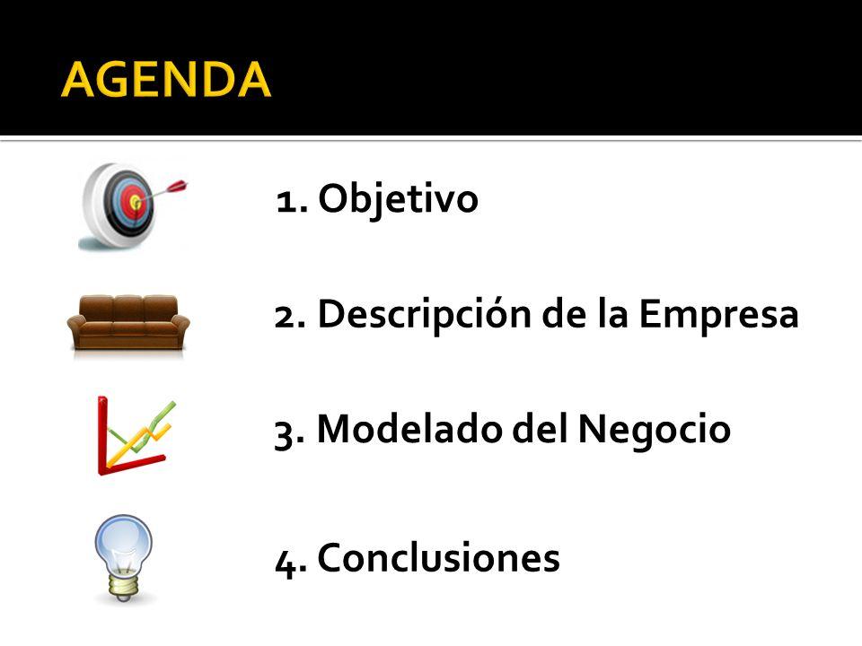 AGENDA AGENDA 1. Objetivo 2. Descripción de la Empresa