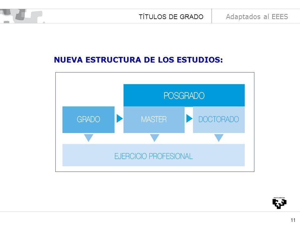 NUEVA ESTRUCTURA DE LOS ESTUDIOS: